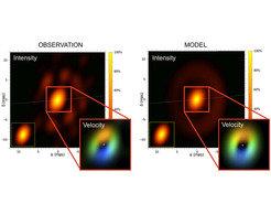 Model og observation af HD 62623