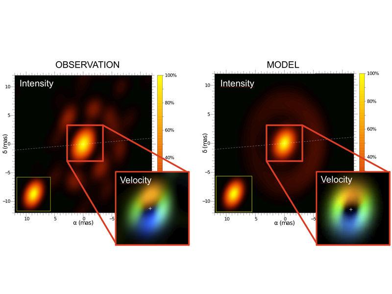 """Resultado de imagen de """"Los interferómetros atómicos tienen ahora la sensibilidad para observar nuevas fuerzas más allá del modelo estándar de la física de partículas."""