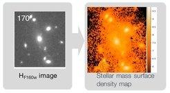 <strong>Abb. 4:</strong> Von tiefen Bildern des Hubble-Weltraumteleskops (links) kann die Massenverteilung innerhalb von Galaxien abgeleitet werden (r
