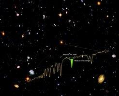 """<strong>Abb. 3:</strong> Das Bild zeigt ein viel beobachtetes Himmelsgebiet, das sogenannte """"Hubble Ultra Deep Field"""". Das Gebiet enthält viele Galaxi"""