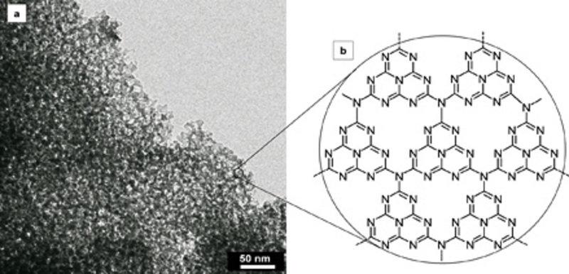 Transmissionselektronenmikroskopie (a) und chemische Struktur (b) von mesoporösem graphitischen Carbonnitrid (mpg-C3N4).