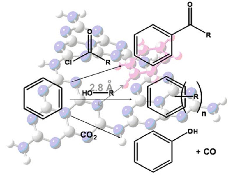 Chemische Reaktionen von Benzol, katalysiert mit mpg-C3N4.