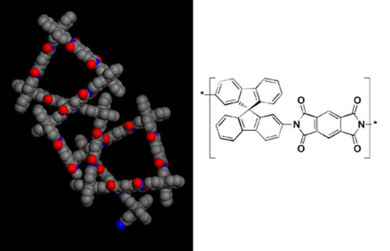 Links: Computermodell der Raumerfüllung eines gewinkelten, aber sterisch fixierten Spirobifluoren-polyimides; rechts: chemische Formelstruktur des gle