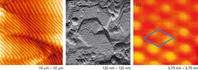 (a) Terrassen und Stufen einer 4H-SiC(0001)-Oberfläche nach Behandlung durch H<sub>2</sub>-Ätzen, aufgenommen mit dem AFM. (b),(c) Mikroskopie auf ato