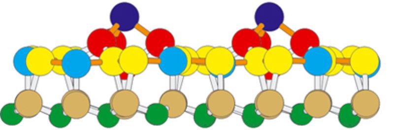 Oberflächenmodell der (3×3)-SiC(0001)-Phase in Seitenansicht. Eine Identifikation der verschiedenen Atome (Kugeln) ist im Text gegeben.