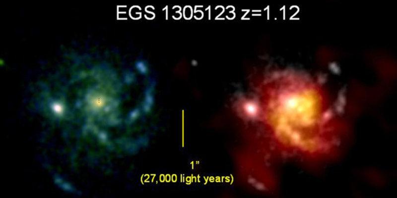 Zwei Ansichten einer typischen Galaxie, 5,5 Milliarden Jahre nach dem Urknall. Links eine Aufnahme des Hubble-Weltraumteleskops im optischen Licht, re
