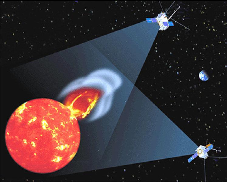 Die Positionen der beiden bezüglich Erde und Sonne (oben links mit angedeuteter Eruption).