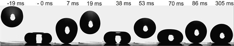 <strong>Abb. 4:</strong> Der Aufprall eines Hexadekantropfens, hier im zeitlichen Verlauf abgebildet, belegt die exzellenten ölabweisenden Eigenschaft