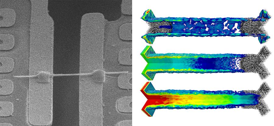 Abb. 1: Elektronenmikroskopische Darstellung eines Nanodrahts, der an einem Gerät befestigt ist, das thermoelektronische Eigenschaften misst (links).