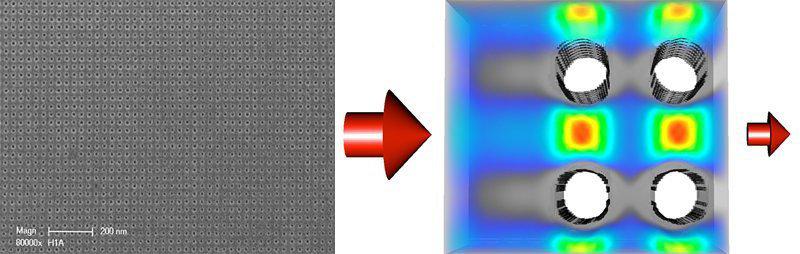 Abb. 2: Darstellung einer nanoporösen Siliziumprobe (links) und des Wärmeflusses durch die Probe (rechts). Rot zeigt die Bereiche hohen Flusses, grau