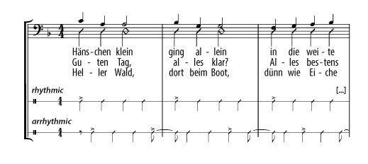 """Abb. 1: Ausschnitte aus den verwendeten Texten. Die Patienten sangen und sprachen vertraute Liedtexte (""""Hänschen klein …""""), floskelhafte Ausdrücke (""""G"""