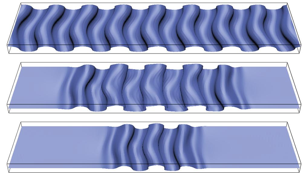 Abb. 3: Spezielle Lösungen der Navier-Stokes-Gleichung für eine Strömung zwischen zwei Platten, die sich gegeneinander bewegen, können ausgedehnt (obe