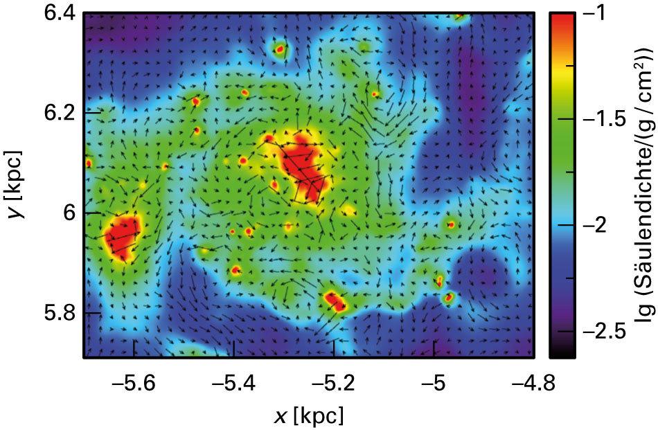 Abb. 2: Eine ähnliche Simulation wie in Abbildung 1, hier aber hat die gut entwickelte Wolkenrotation Gezeitenarme von der großen Molekülwolke (GMC) a