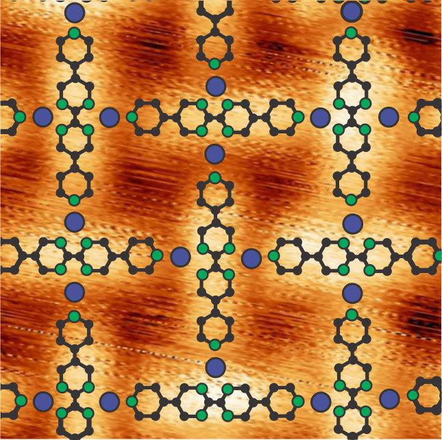 Die Eisen-Atome (blau) und die organischen Moleküle (grün, schwarz) bilden ein Flechtmuster auf der Gold-Unterlage.