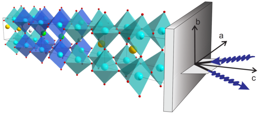 A look inside a high-temperature superconductor: The Max Planck scientists in Stuttgart used resonant X-ray scattering to show the existence of charge