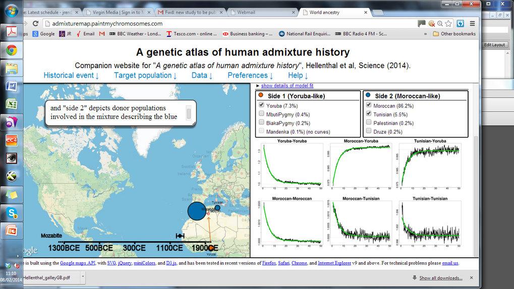 Mixed genes max planck gesellschaft interactive website genetic atlas of human admixture history gumiabroncs Gallery