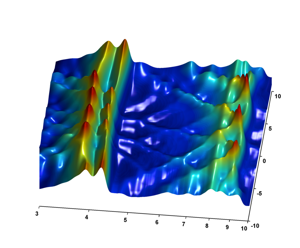 Electronic mountain range in the bismuth crystal: The relief map shows the energy distribution of the electrons as a function of the strength of the m