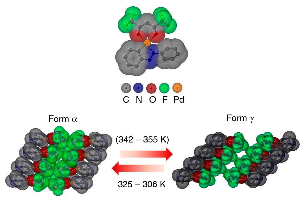 Crystalline jumping power: In the PHA molecule, organic molecule parts (one of each) containing fluorine ‑(F)‑, oxygen ‑(O)‑ and nitrogen ‑(N)‑ are gr