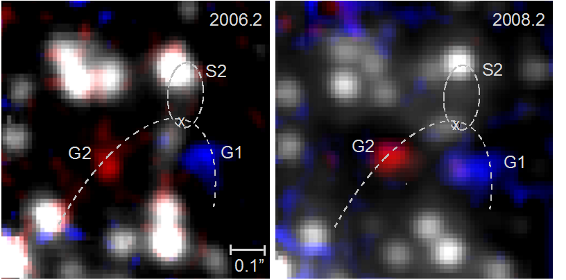 Two at one glance: high-resolution images of the centre of our Milky Way with the SINFONI instrument at the VLT. The two gas clouds G1 and G2 are colo