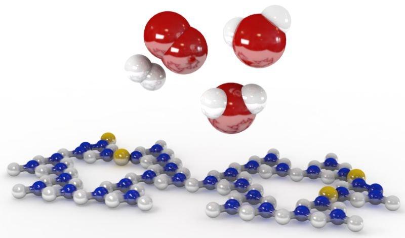 Abb. 1. Photokatalytische Wasserspaltung zur nachhaltigen Erzeugung von Wasserstoff und Sauerstoff an der Oberfläche des zweidimensionalen polymeren K