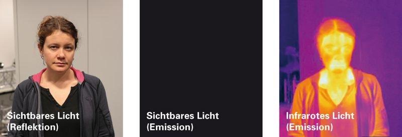 Abb. 3: Kältere Objekte senden Licht bei längeren Wellenlängen aus und können bei kürzeren Wellenlängen unsichtbar sein. Das linke Bild der Serie zeig
