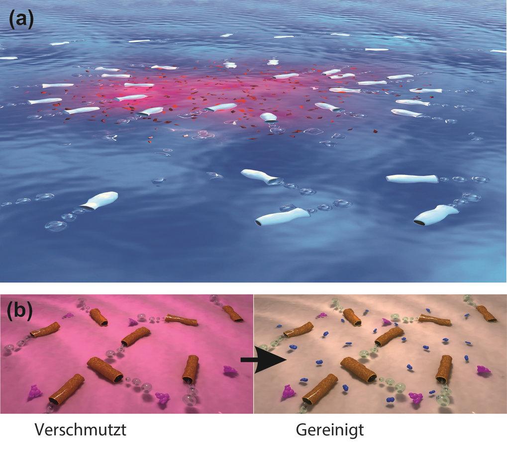 <strong>Abb. 3:</strong> a) Schematische Darstellung der chemotaktischen Fortbewegung der Mikroröhrchen. b) Die Zersetzung der organischen Versch