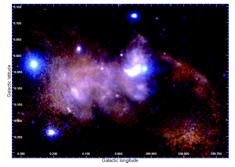 Zoom into the centre: magnified image of the central 100 light years of the Milky Way centre, where here only the soft X-ray emission is shown. The Ga