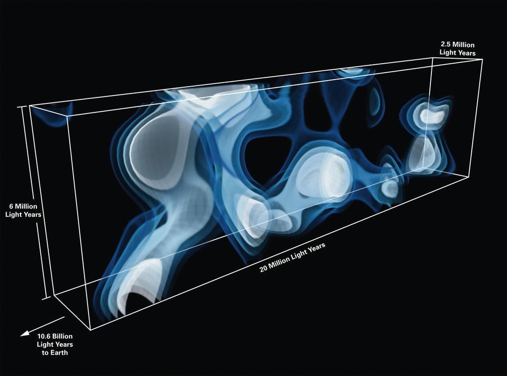 Abb. 2:Nahaufnahme eines Ausschnitts aus der dreidimensionalen Karte des kosmischen Webs in 10,8 Milliarden Lichtjahren Entfernung. Die hier sichtbar