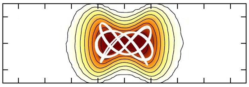 <strong>Abb. 4:</strong> Von der Seite gesehene Bahn eines typischen Sterns, der dazu beiträgt, den rotierenden, erdnussartig verformten Bulge in der