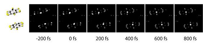 Abb.1: Ein molekularer Movie aus einzelnen Bildern, aufgenommen mithilfe der Femtosekunden-Elektronenbeugung. Erkennbar ist die Ausdehnung und Verdreh