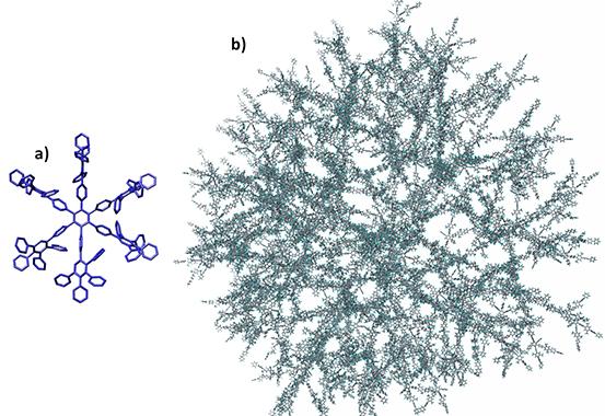 Abb. 2: Polyphenylen-Dendrimere (PPDs) a) erste Generation b) siebte Generation