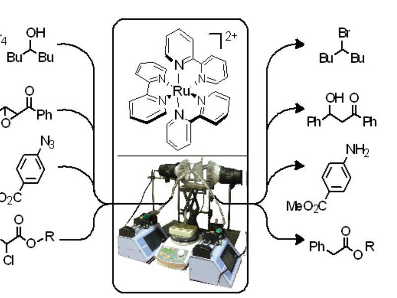 Abb. 1: Anwendungsbeispiele für das fotokatalytische SET-Modul.