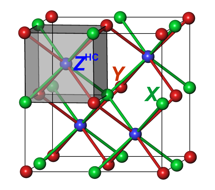 Abb. 1: Kristallstruktur von MgAgAs-artigen Verbindungen (allgemeine Formel XYZ). Die grünen und roten Verbindungen zeigen die beiden sich durchdringe