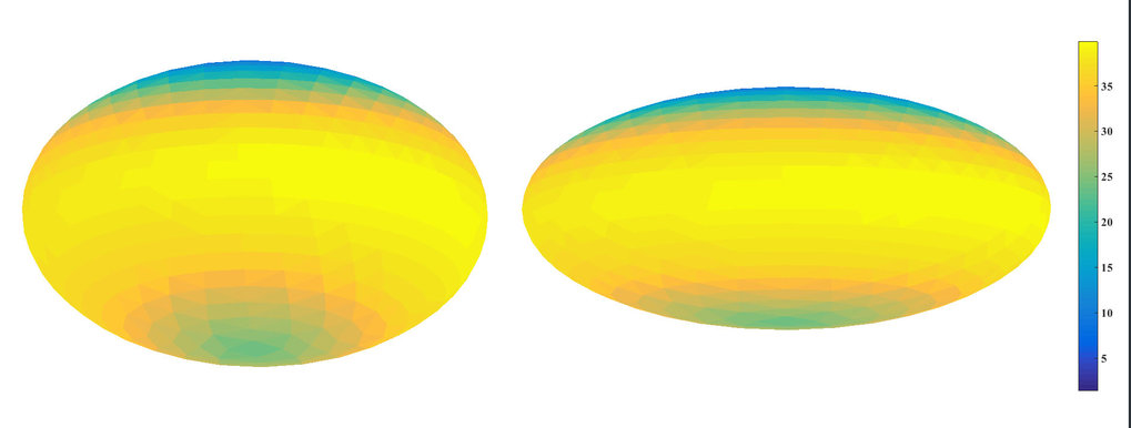 <p>Changing view: As Haumea is an elliptical object, its cross-section as observed from Earth differs as it rotates. These two images show Haumea at its minimum (left) and maximum (right); the colour scale indicates the surface temperature (in Kelvin). At the time of the stellar occultation, Haumea was at its minimum (left).</p>