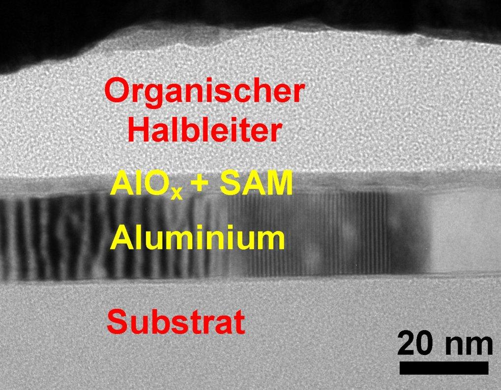 <p><strong>Abb. 1: </strong>Elektronenmikroskopische Querschnittsaufnahme eines organischen Transistors mit einem Gate-Isolator bestehend aus einer 3,