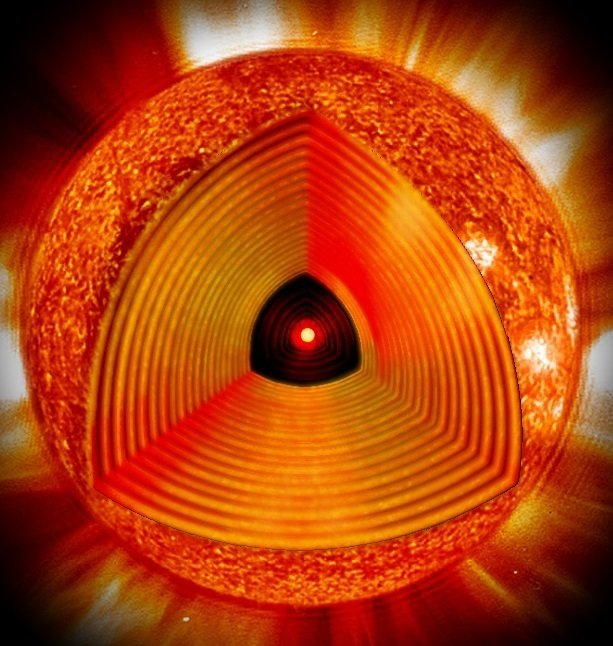 A glimpse into the heart: Artist's impression of the interior of the star, which was studied through its surface oscillations.
