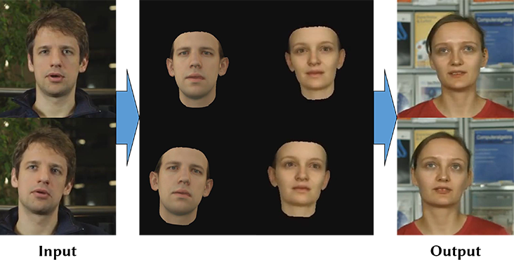 Artificial intelligence adapts facial expressions in dubbed videos