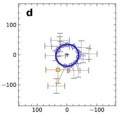 <p>Theorie und Praxis: Die Darstellung aus der Originalveröffentlichung zeigt einen Vergleich der Daten mit der Realisierung eines einfachen Gaswolken