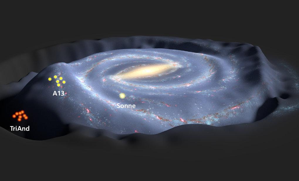 Abb. 1: Blick auf die Milchstraße: Darstellung einer Simulation der Milchstraßenscheibe, gestört durch die Gezeitenwechselwirkung mit einer Zwerggalax