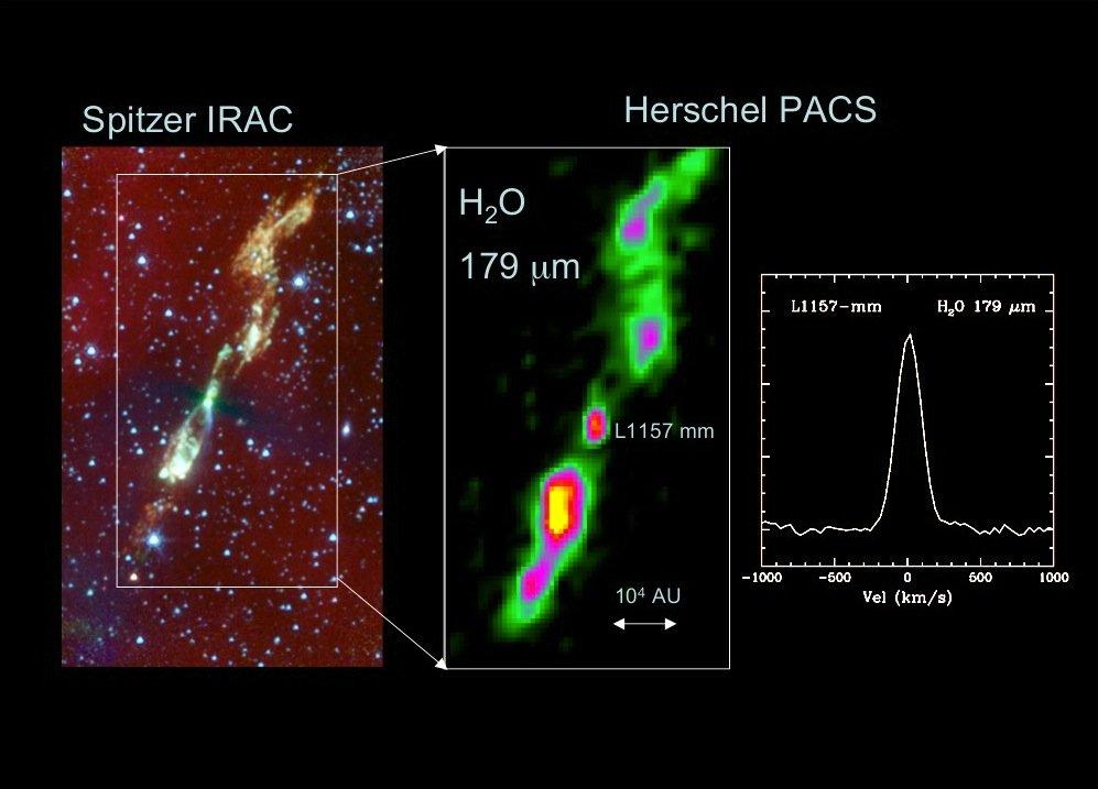 L1157, ein sonnenähnlicher Stern in der Entstehung. Links: Breibandaufnahme im mittleren Infrarot mit einer Infrarotkamera (Spitzer-IRAC). Im Gegensat