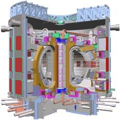 Model of the ITER fusion machine