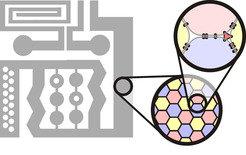 """<strong>Abb. 1: </strong>Konzept für selbst-assemblierende """"Nanochips"""". Bis hinab auf die  Mikrometerskala werden Kanalstrukturen konvention"""