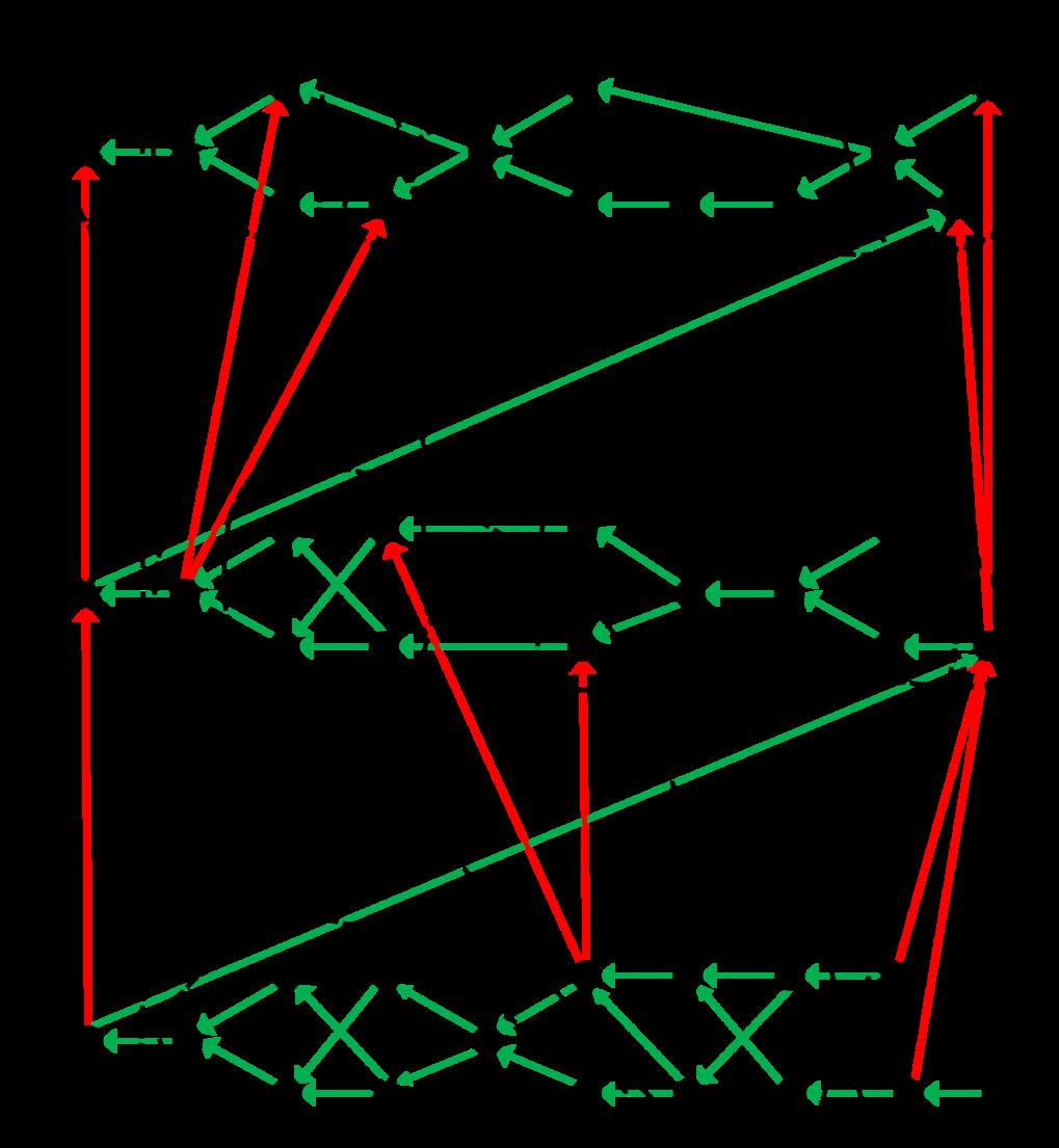 Periodensystem mal anders: Die Tafel der chemischen Elemente, die auf Dmitri Mendelejew und Lothar Meyer zurückgeht, ist nur ein Beispiel dafür, dass