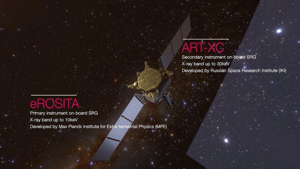 This animation explains the mission of the space telescope, which will be launched from the Russian spaceport Baikonur.