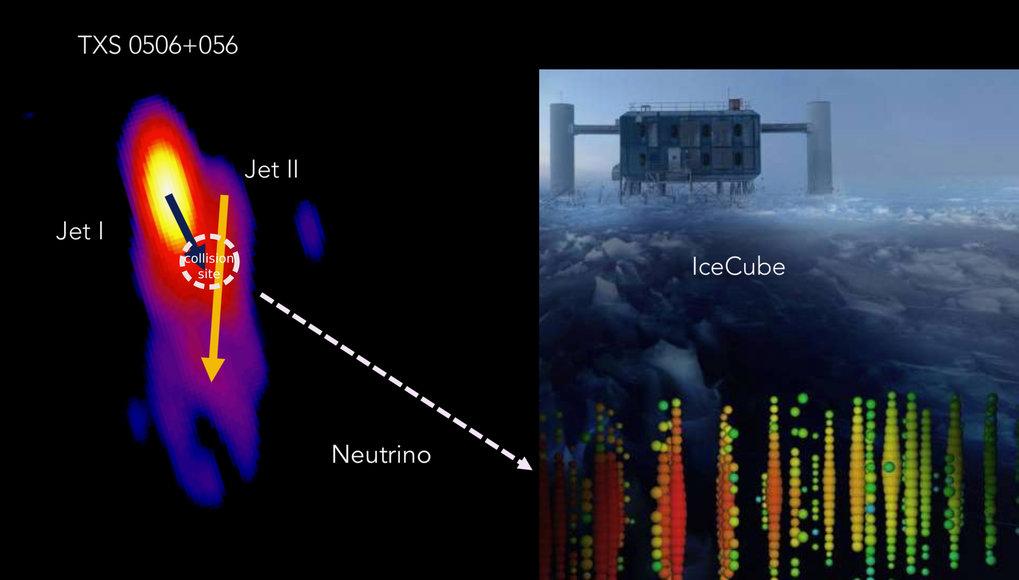 Rätsel gelöst? Das Neutrinoereignis IceCube 170922A ist sehr wahrscheinlich im Wechselwirkungsbereich zweier Jets in der fernen Galaxie TXS 0506+056 e