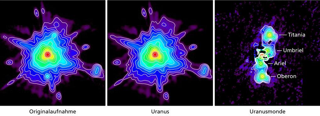 Diese Bilder erläutern, wie die Uranusmonde aus den Daten isoliert wurden. Links: Das Originalbild enthält die Infrarotsignale von Uranus und seinen f