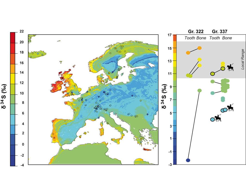 Karte der Schwefelisotopenverteilung in Europa: Dargestellt in Grau sind die Schwefelisotopen-Werte (aus Zähnen und Knochen der Soldaten), die mit der