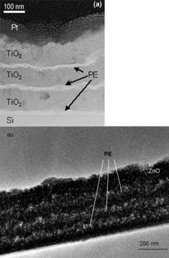 Künstliches Perlmutt mit sich abwechselnden Lagen aus Polyelektrolyten (PE) und TiO<sub>2</sub> (a) bzw. ZnO (b) (transmissionselektronenmikroskopisch