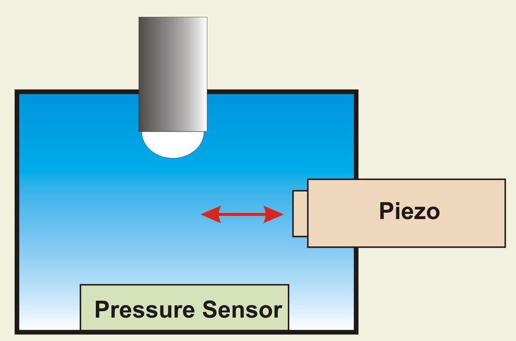 Oszillierende Blase: Querschnitt durch die Messkammer.