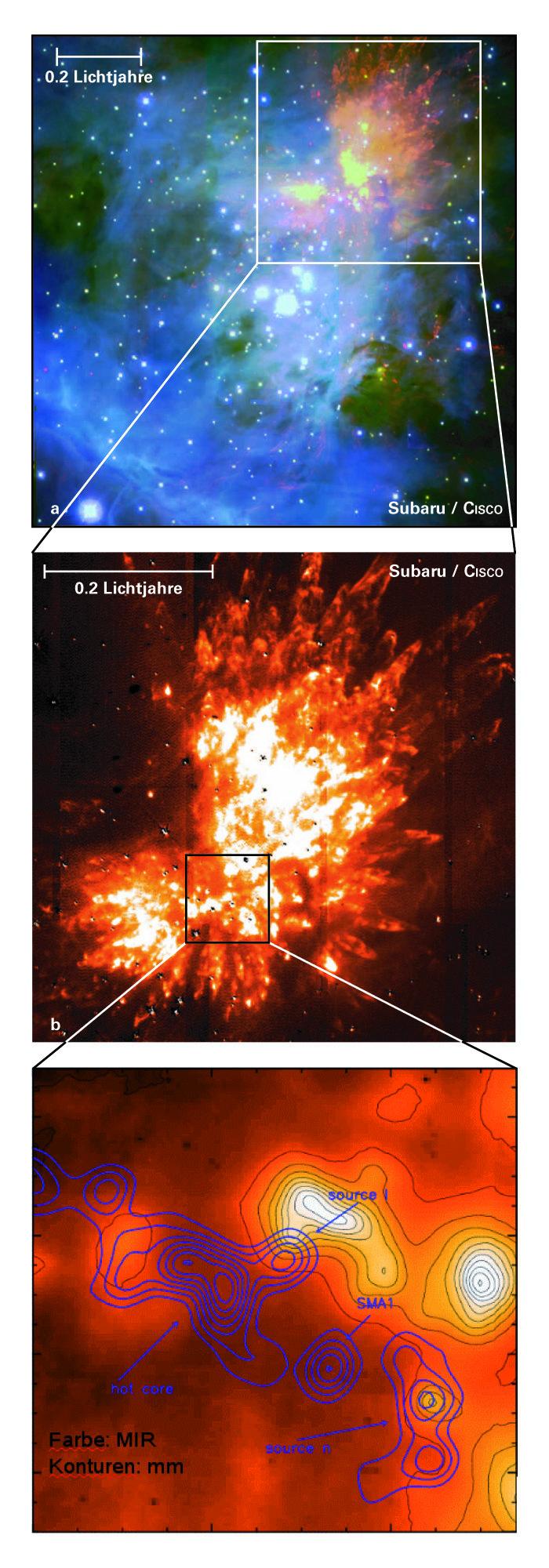 a) Die Sternentstehungsregion BN/KL im Orion liegt in der Nähe der Trapezsterne; b) ein kleinerer Bereich im infraroten Licht der Emission von H2; c)